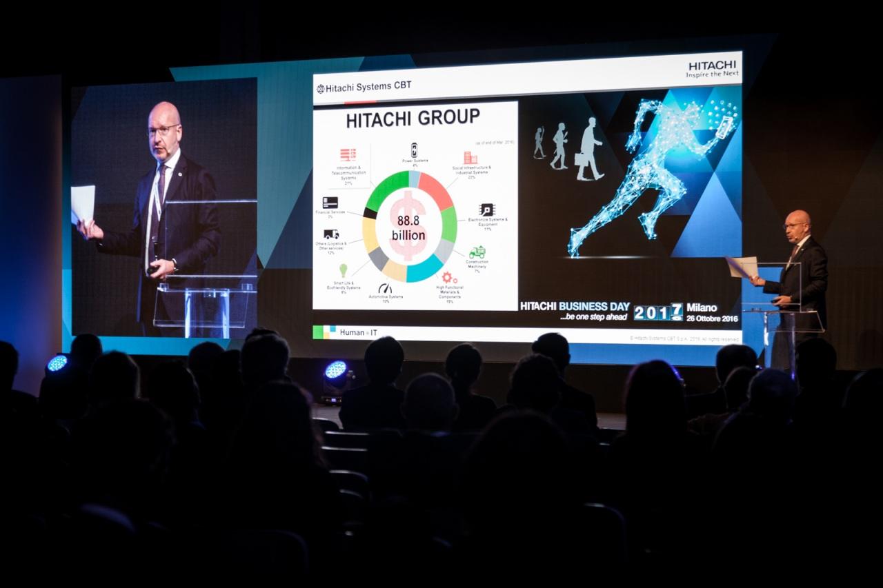 Hitachi Business Day: tracciate le tendenze della digital transformation e gli scenari futuri