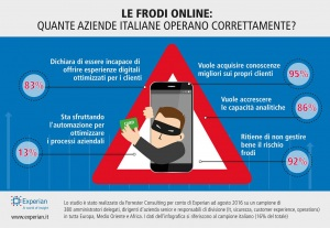 In Italia solo l'8% delle imprese opera correttamente nella gestione delle frodi