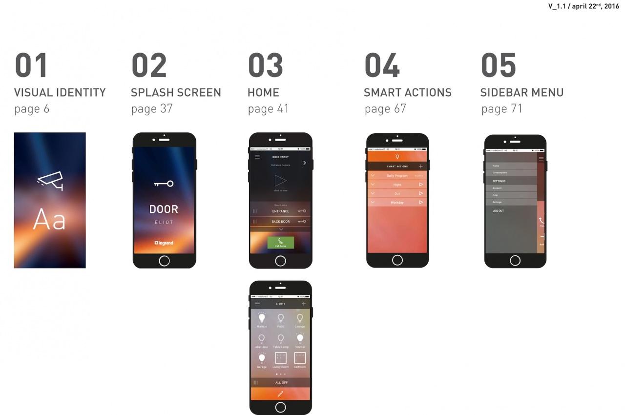 Il manuale di corporate identity delle app di BTicino destinate all'utilizzatore inserito nell'ADI Design Index 2017