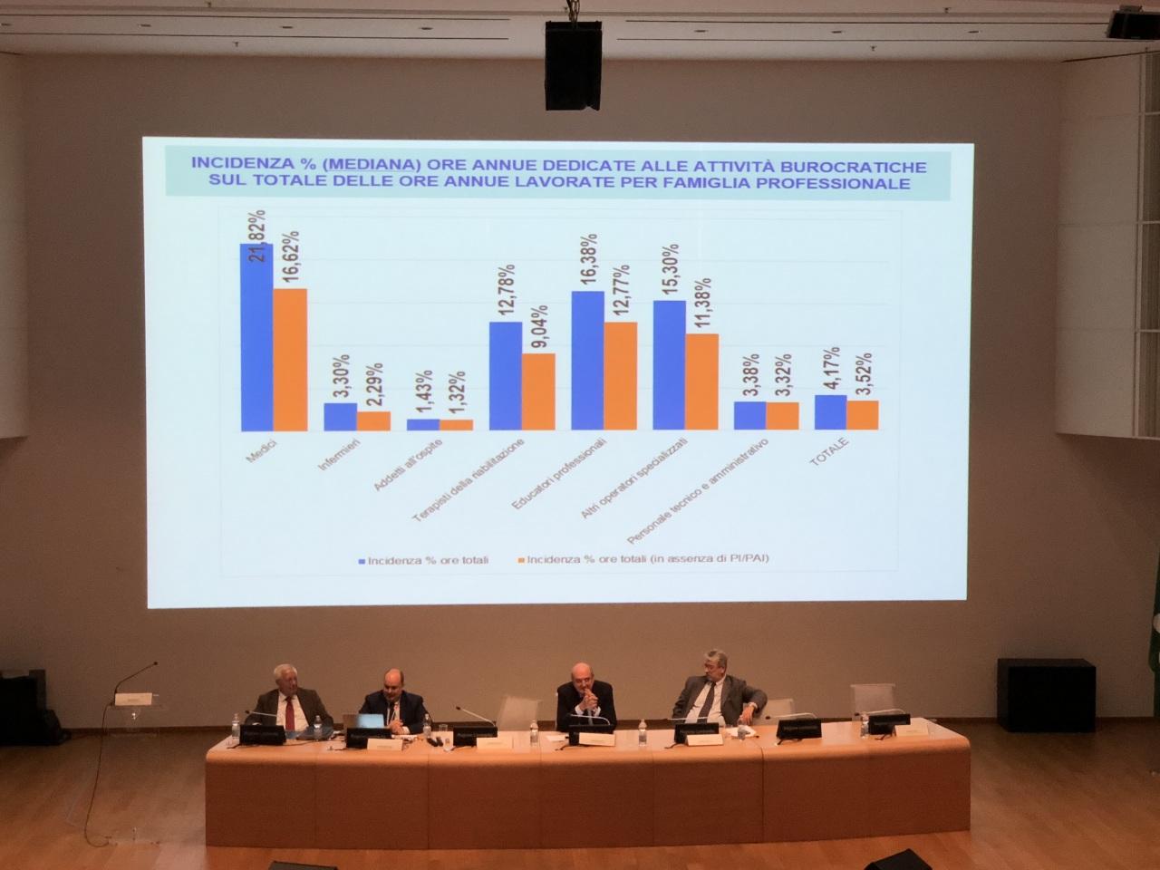 Migliorare la burocrazia per migliorare le cure agli anziani: l'eccellenza lombarda al centro del confronto fra addetti ai lavori