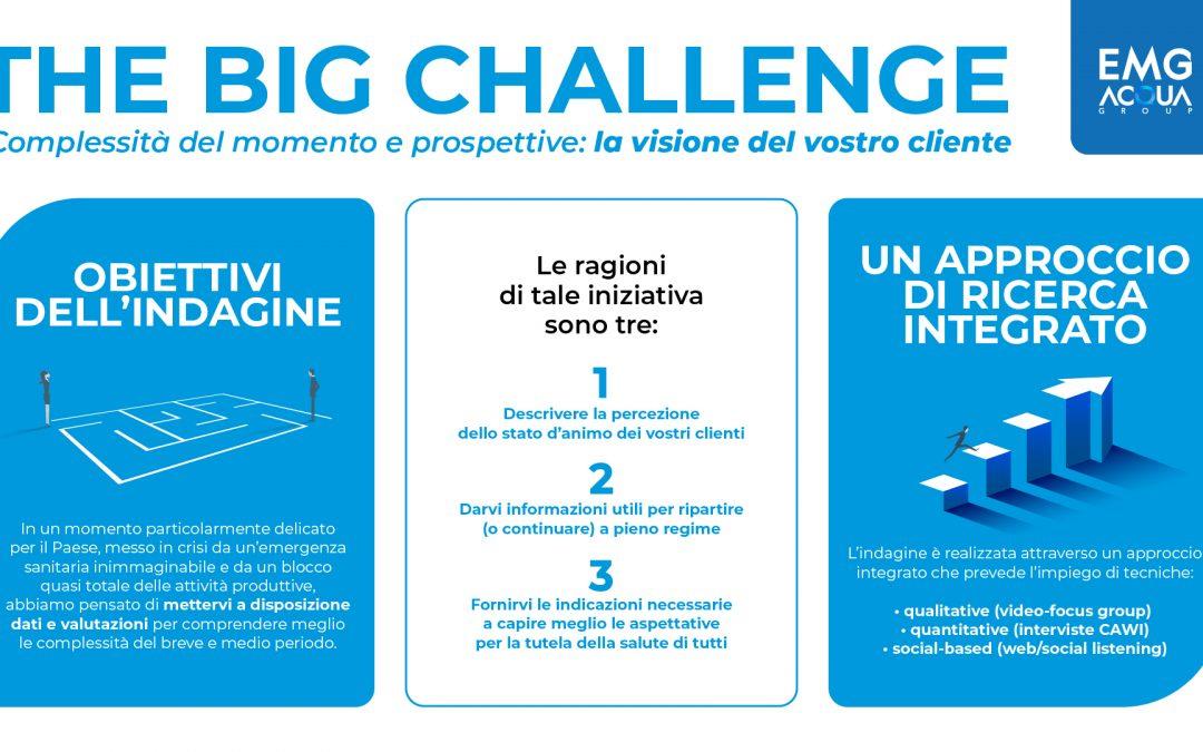 EMG Acqua lancia The Big Challenge